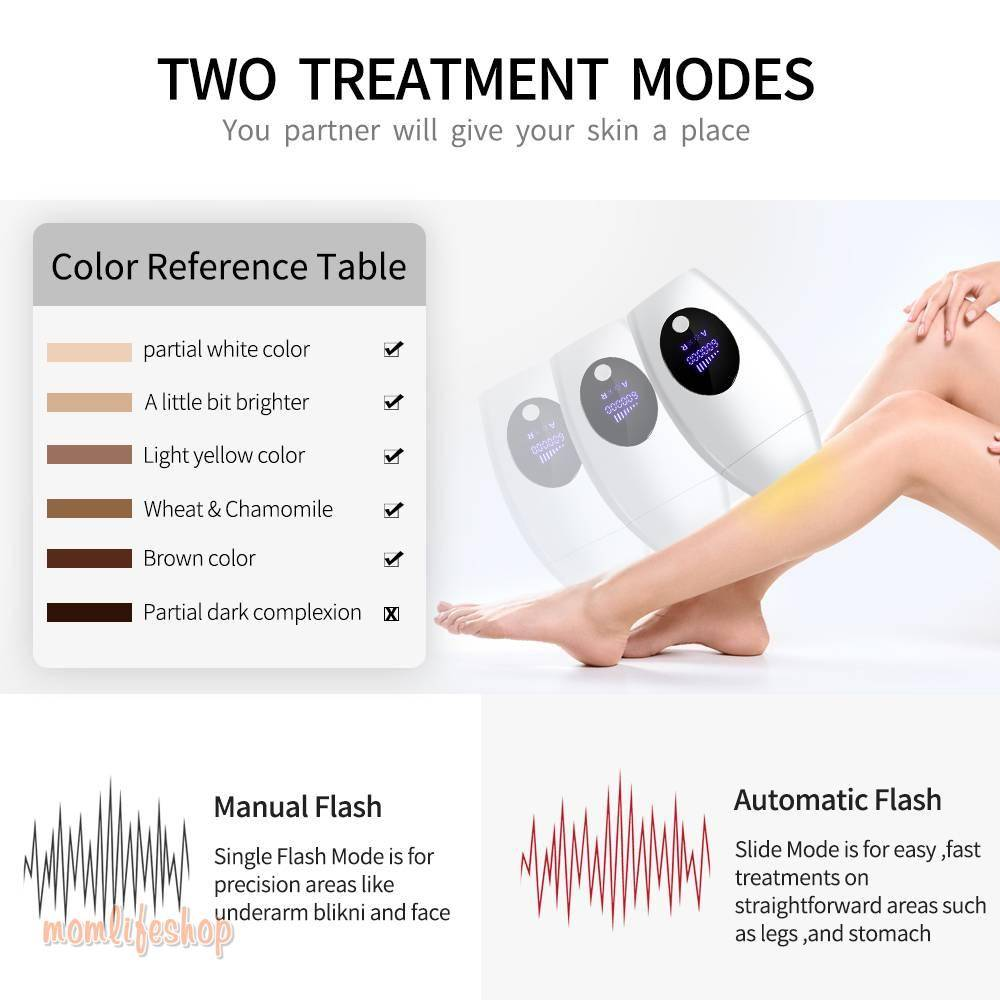 Professional Permanent IPL Laser Depilator Beauty and Wellness a1fa27779242b4902f7ae3: 120w flashes pink|120w flashes white|pink machine|type 2 white|white machine