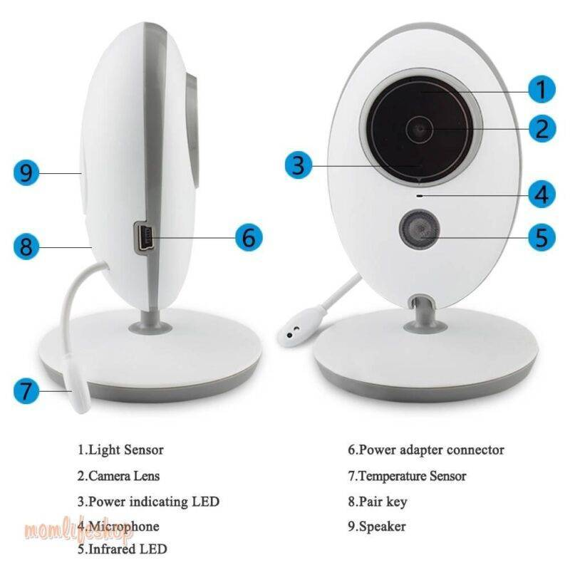 Wireless Video Baby Monitor with Night Vision 1ef722433d607dd9d2b8b7: China|Russian Federation|Spain